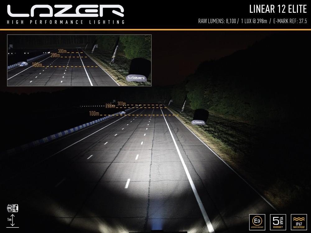 linear_12_elite_beam_pattern_2018_1