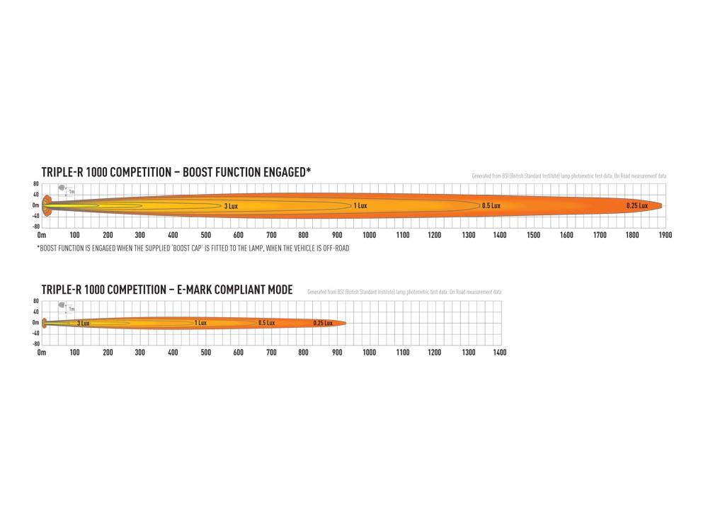 ll_photometric_triple-r_1000_comp_e-mark_boost_2