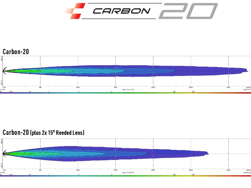 carbon-20_photometric_web_1
