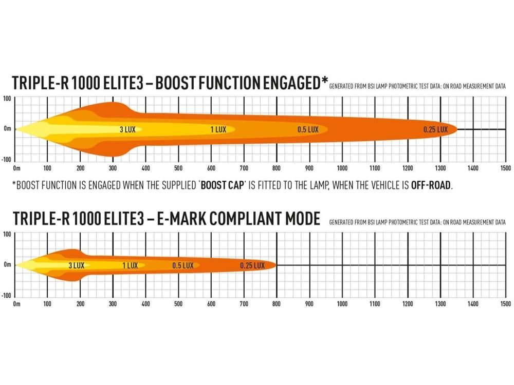 triple-r_1000_elite3_-_photometric_boost_ecompliant