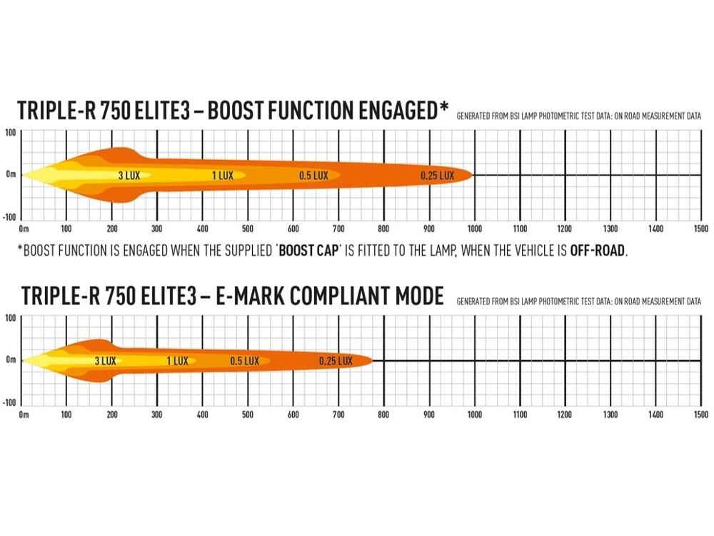 triple-r_750_elite3_-_photometric_boost_ecompliant_web