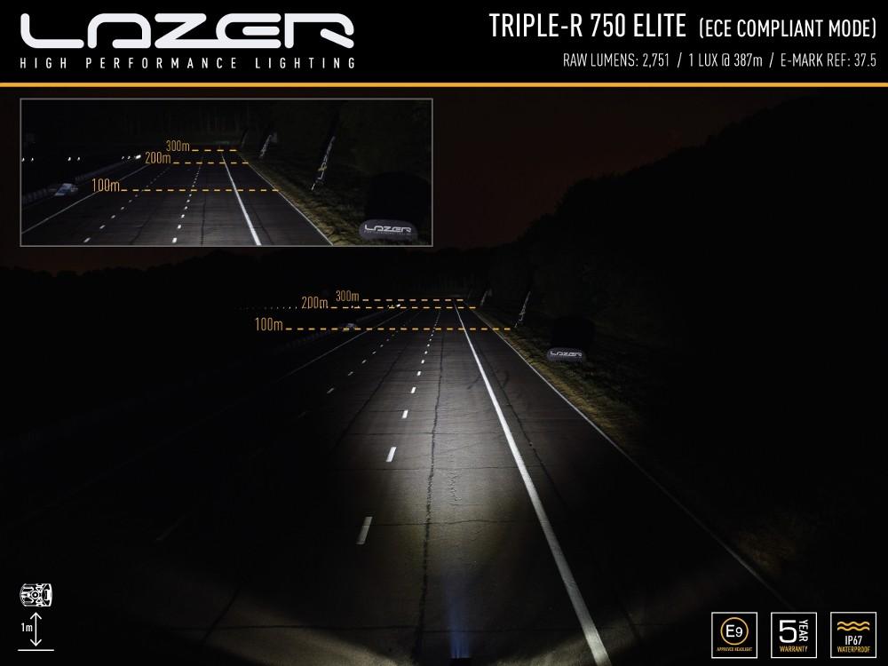 triple-r_750_elite_ece__beam_pattern_2018