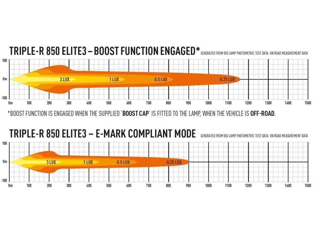 triple-r_850_elite3_-_photometric_boost_ecompliant