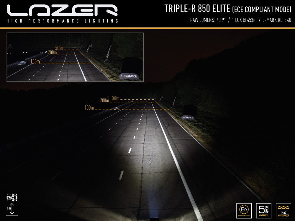 triple-r_850_elite_ece__beam_pattern_2018