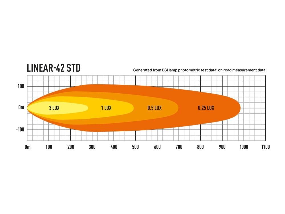 ll_photometric-linear-42-std-1000x750