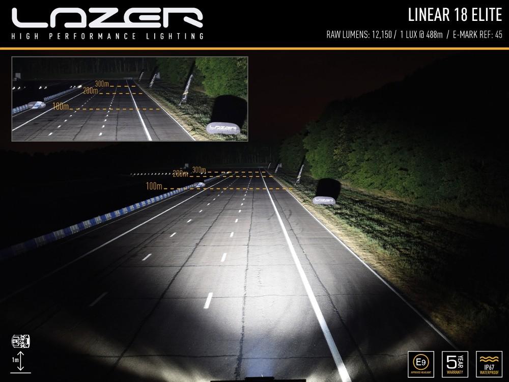 linear_18_elite_beam_pattern_2018_1_1