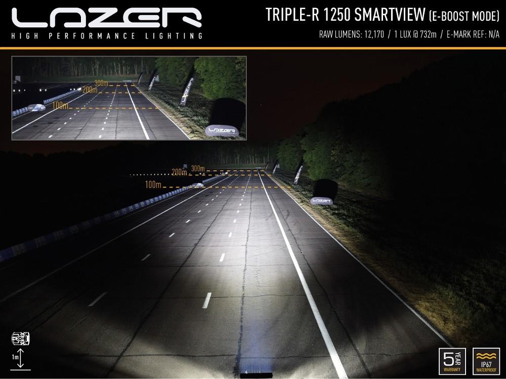 triple-r_1250_smartview_boost__beam_pattern_1