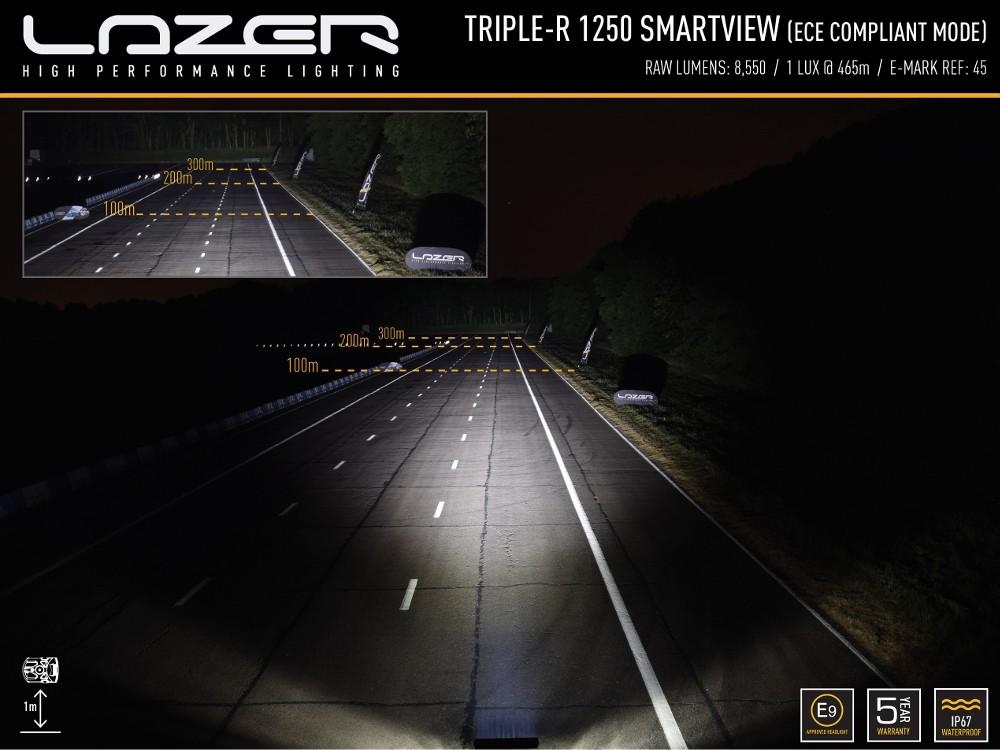 triple-r_1250_smartview_ece__beam_pattern_1